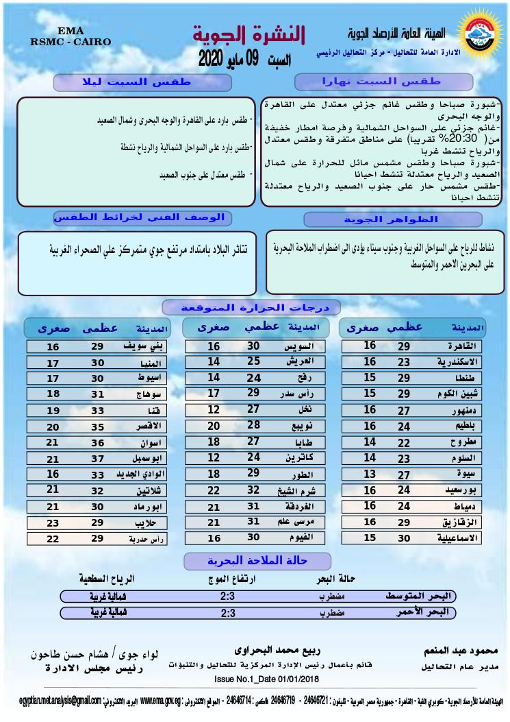 اخبار طقس السبت 9 مايو 2020 النشرة الجوية فى مصر و الدول العربية و العالمية