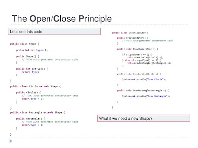 Open Closed Design Principle