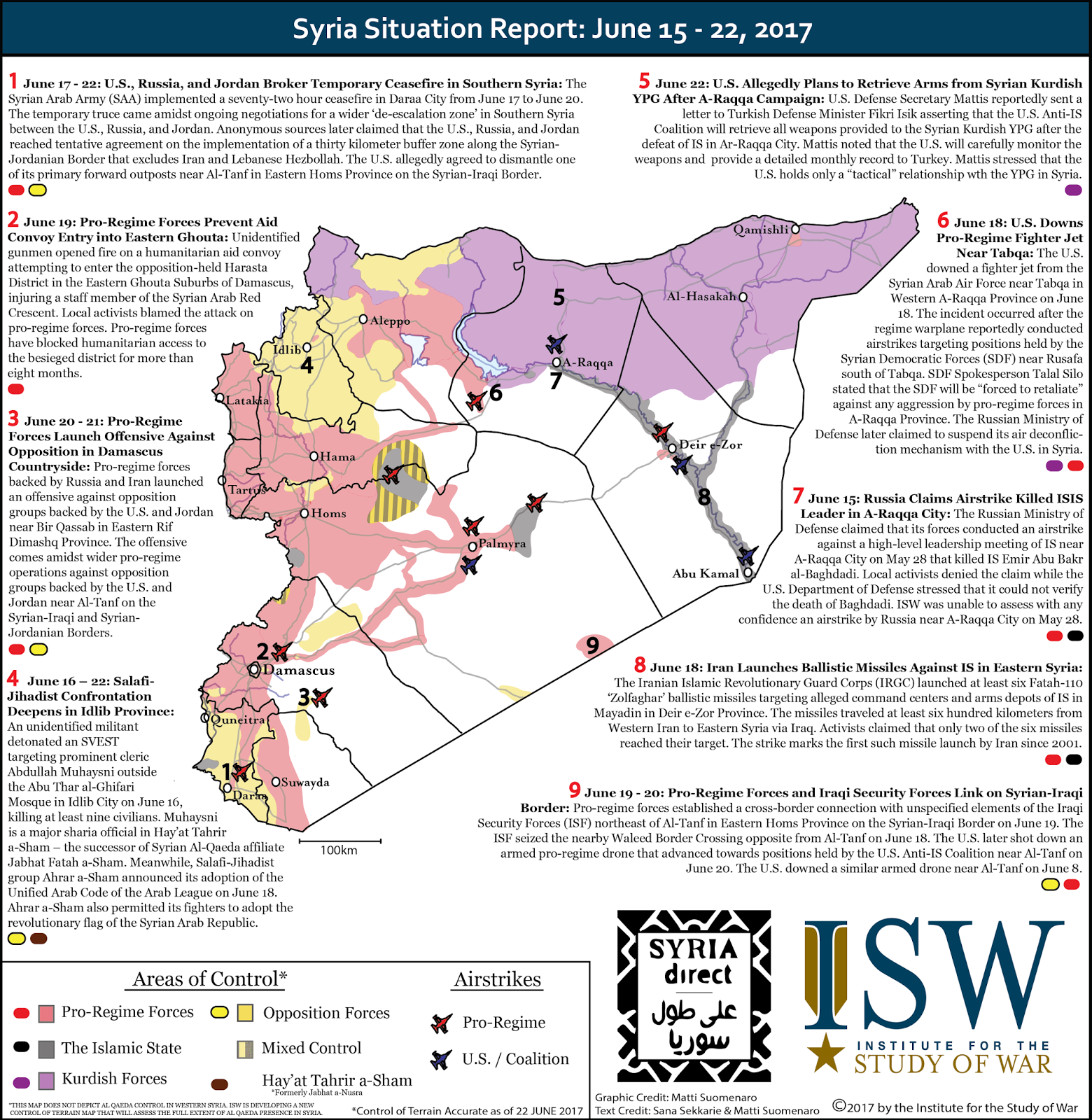 Syria Situation Report: June 7 - 29, 2017