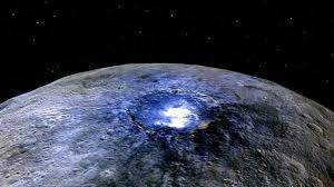 What is the Asteroid Belt? Information in details