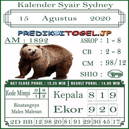 Kalender Prediksi Sidney Sabtu 15 Agustus 2020
