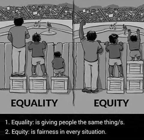 Eşitlik - Adalet