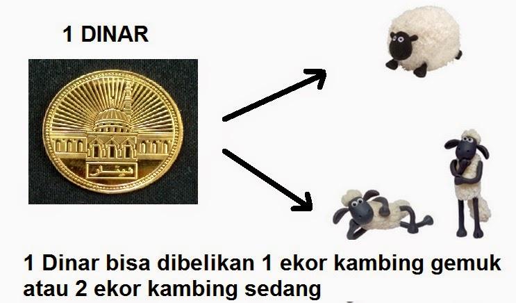 1 dinar bisa membeli kambing dari jaman dulu samapi jaman sekarang