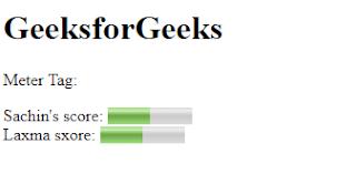 penggunaan tag meter untuk melakukan pengukuran kapasitas pada laman web html 5