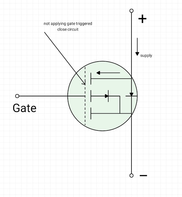 gate triggered not applied