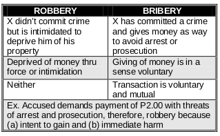 robbery in general