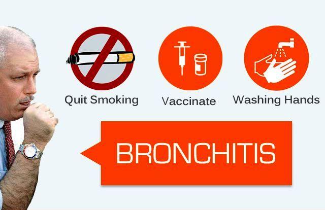Preventing Bronchitis: Health Tip