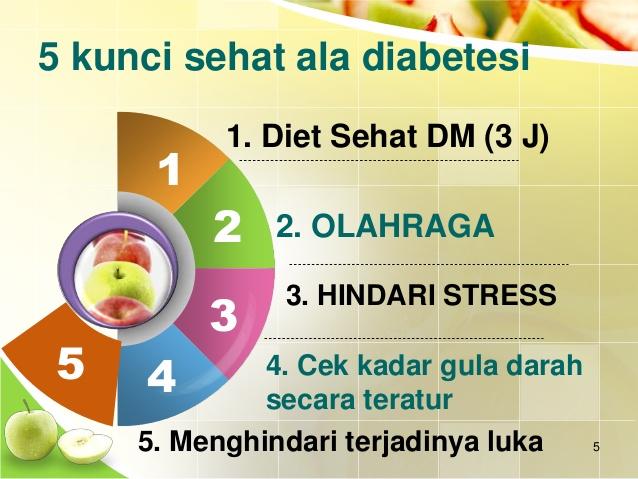 Makanan Diet & Diabetes