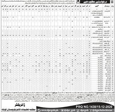 Education Department Jobs In Pakistan