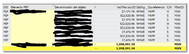 Reporte SAP ALV
