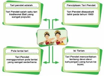 Kunci-Jawaban-Kelas-5-Tema-6-Halaman-139-Buku-Tematik