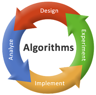 http://pjnani12.blogspot.in/2016/12/design-and-analysis-of-algorithms.html