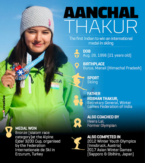Creating History: Aanchal Thakur wins India's First International Medal in Skiing