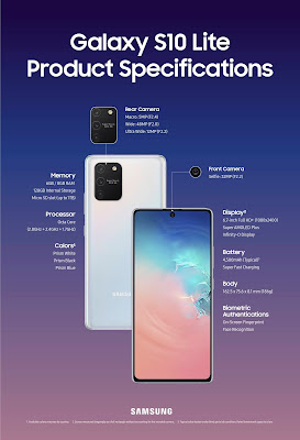 Galaxy S10 Lite Specifications