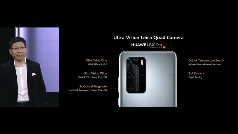 Ultra Vision Leica Quad Camera
