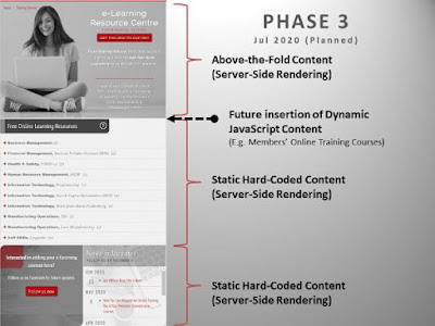Phase 3 Experiment: July 2020 onwards