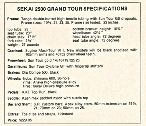 Bicycling Magazine List of Components on 1977 Sekai