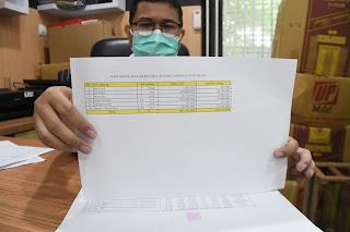 Kerjasama KPKNL, Lelang BMD Pemko Banjarmasin Capai Miliaran Rupiah