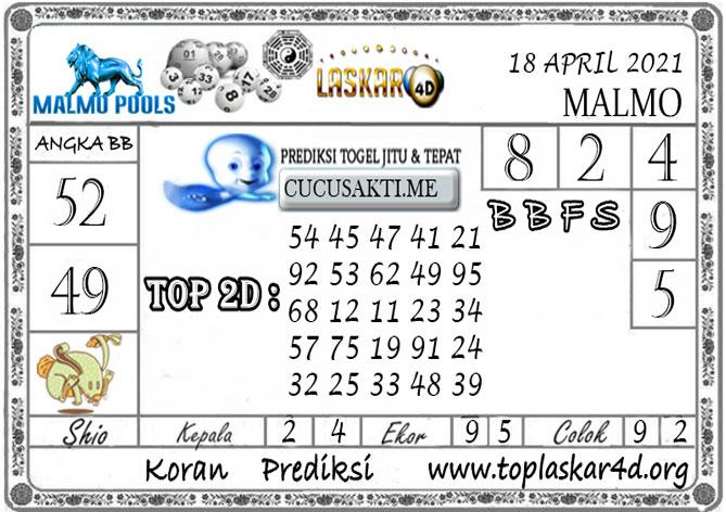 Prediksi Togel MALMO LASKAR4D 18 APRIL 2021