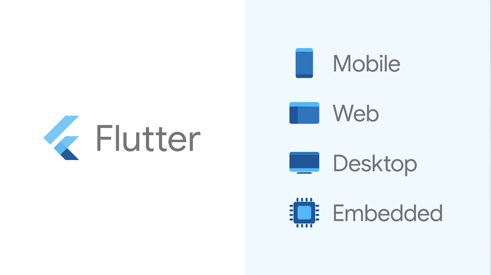 Flutter Mobile, Web, Desktop, and Embedded