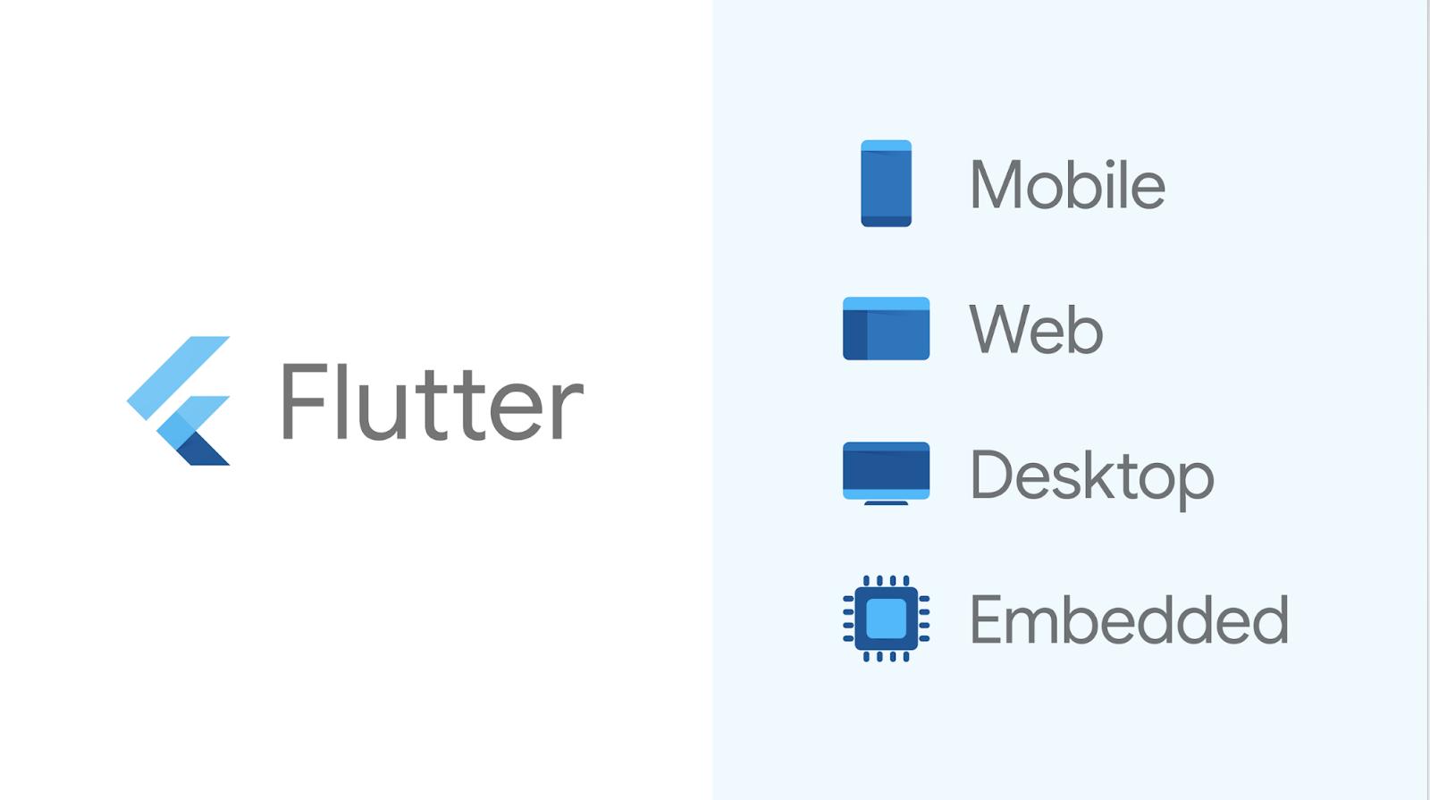 Flutter Mobile, Web, Desktop, and Embedded