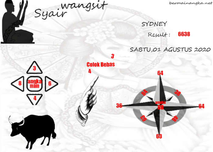 Kode syair Sydney Minggu 2 Agustus 2020 222