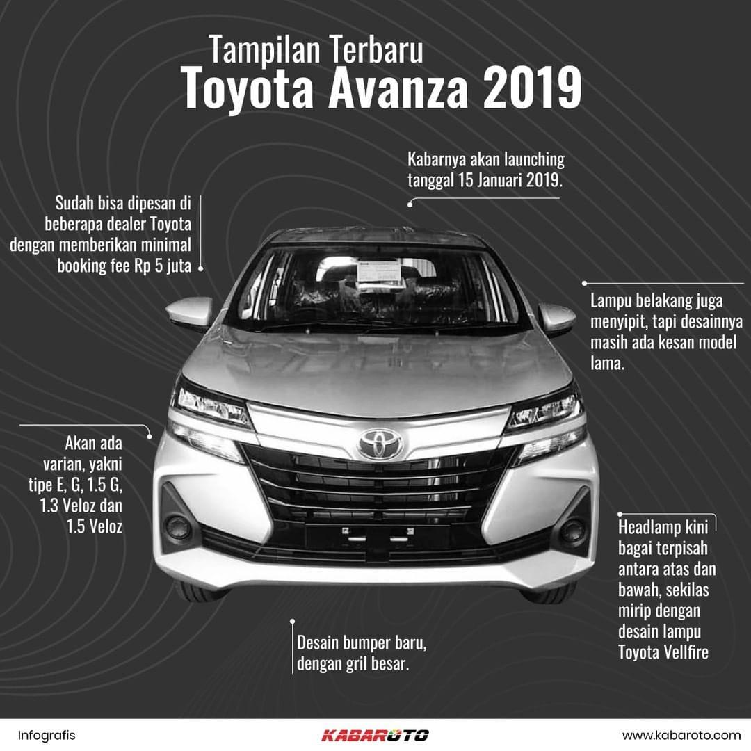 Kekurangan Avanza 2019 Terbaru Tangguh