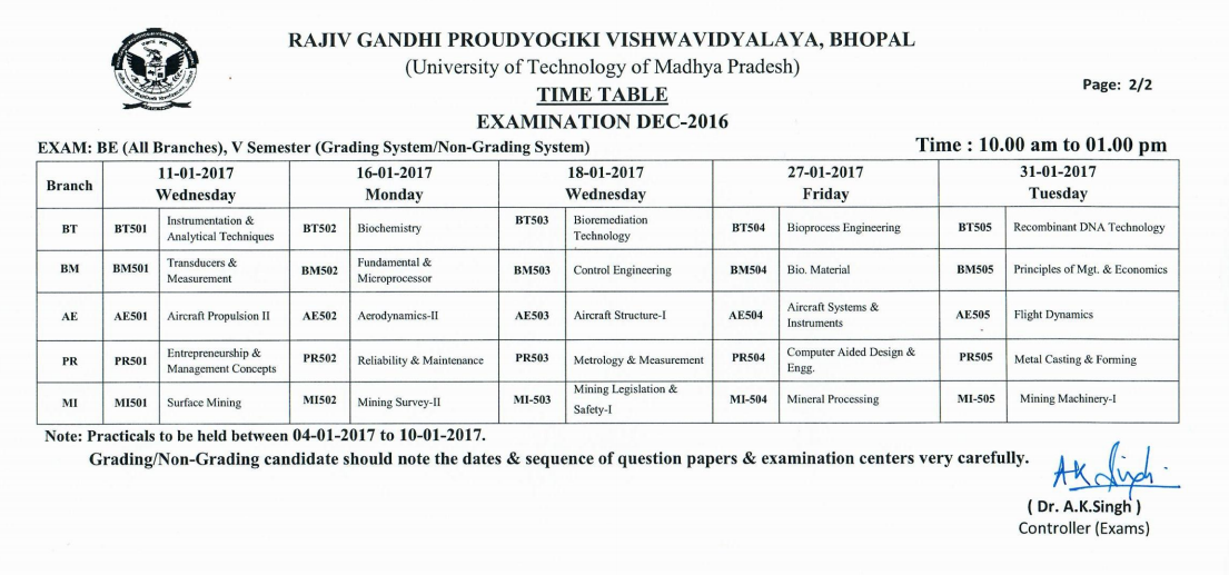 Rajiv gandhi proudyogiki vishwavidyalaya rgpv b e 5th for Rdvv 5th sem time table