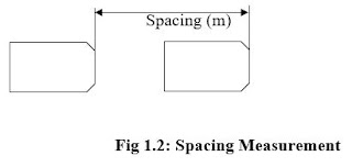Spacing Measurement