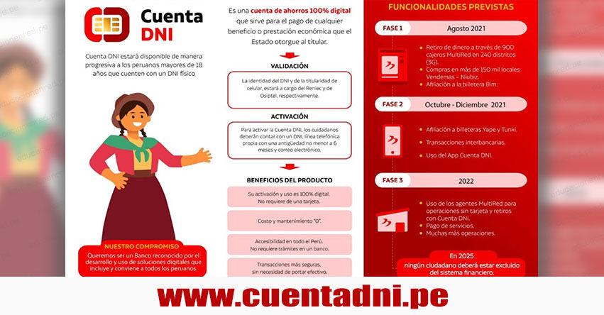 WWW.CUENTADNI.PE - Link Oficial para Activar Cuenta DNI