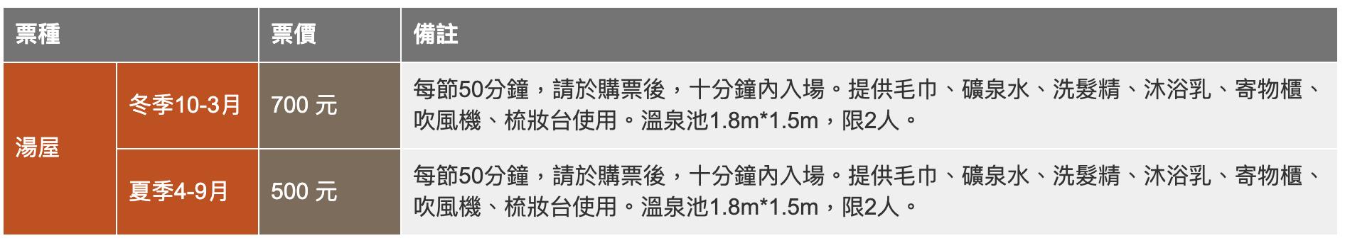 宜蘭-太平山國家森林遊樂區-台版冰島藍湖-全台唯一藍色溫泉-溫泉泡湯-美人湯-水療SPA-煮溫泉蛋-門票-交通-住宿推薦-懶人包-全攻略-一日遊-二日遊-家庭旅遊-情侶出遊-偽出國-IG打卡勝地