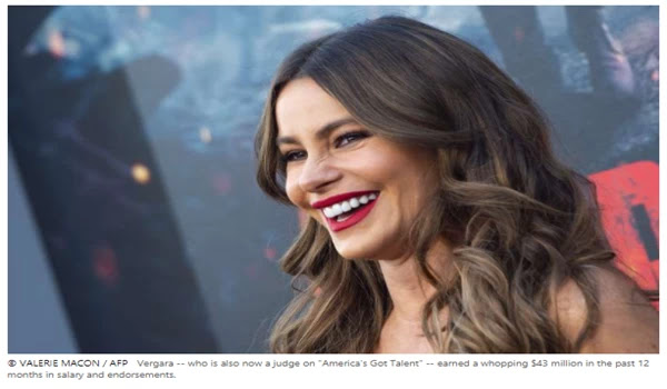 Actress Sofia Vergara was paid' the highest in the world: Forbes