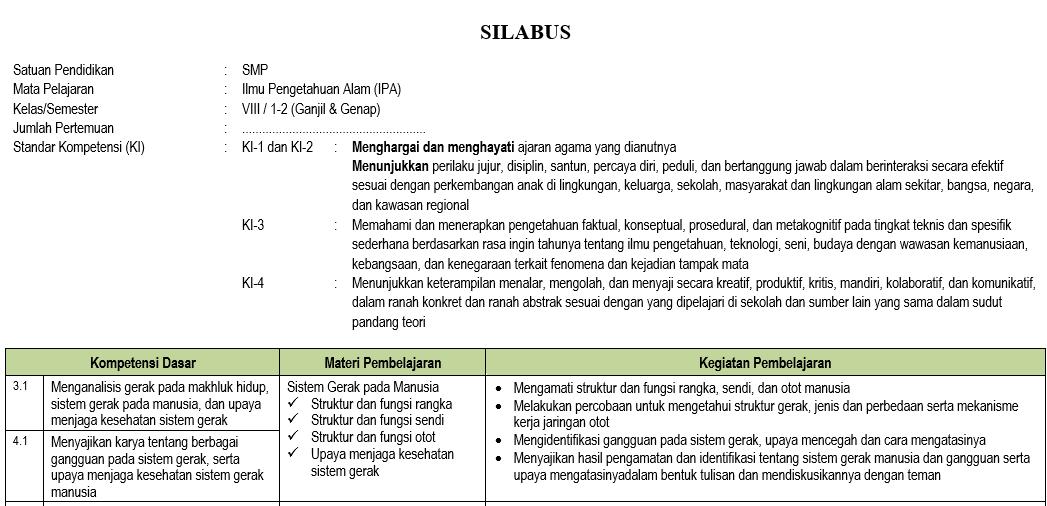 Silabus Ipa Smp Mts Kelas 8 Semester Ganjil Kurikulum 2013 Tahun Pelajaran 2020 2021 Didno76 Com