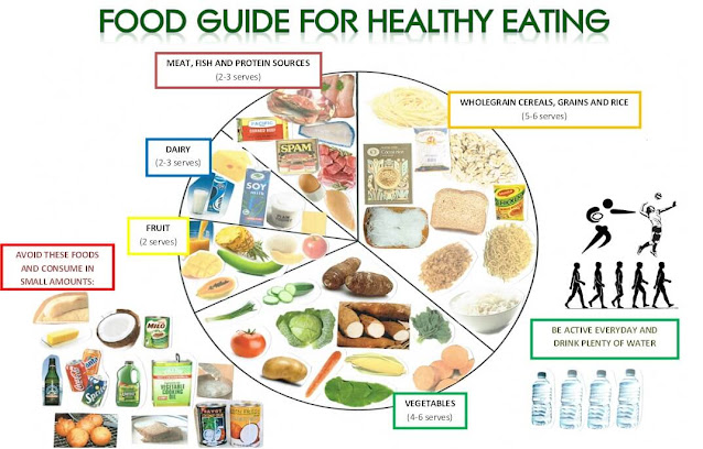 [Image: List%2Bof%2Bfoods%2Bto%2Bavoid%2Bfor%2Bt...1%2529.jpg]