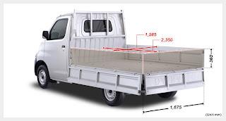 Ukuran Bak Mobil Pick Up L300 Soalan C
