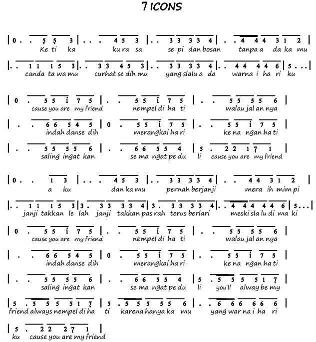 Not Angka Pianika Lagu Nempel di Hati - 7 icon