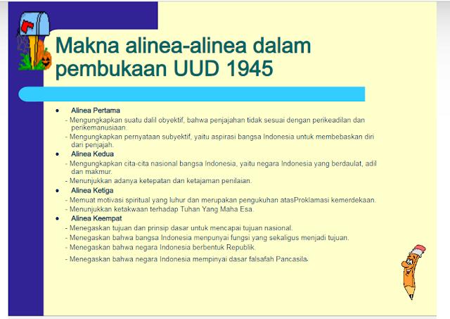 Apa Makna Alinea dalam Pembukaan UUD 1945