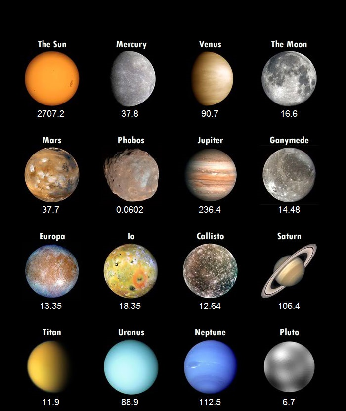 how many planets and moons in the solar system - photo #20