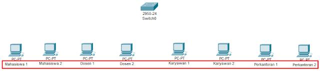 Merubah PC pada Cisco Packet Tracer