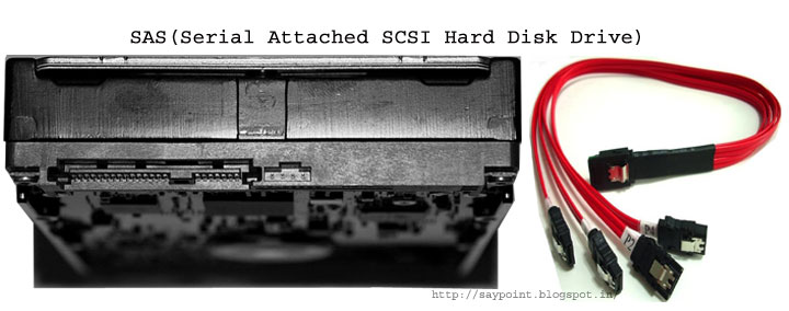 Saypoint Net Different Types Of Pc Hard Disk Drives Hdd