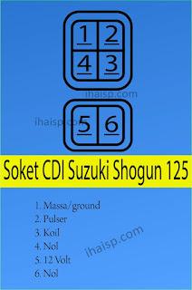 Soket CDI Suzuki Shogun 125
