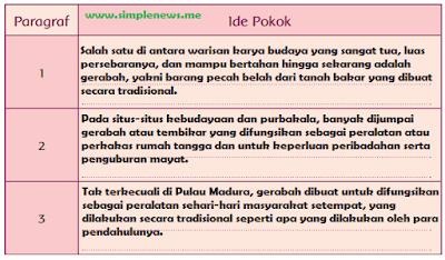 ide paragraf 123 Gerabah dari Pulau Madura www.simplenews.me