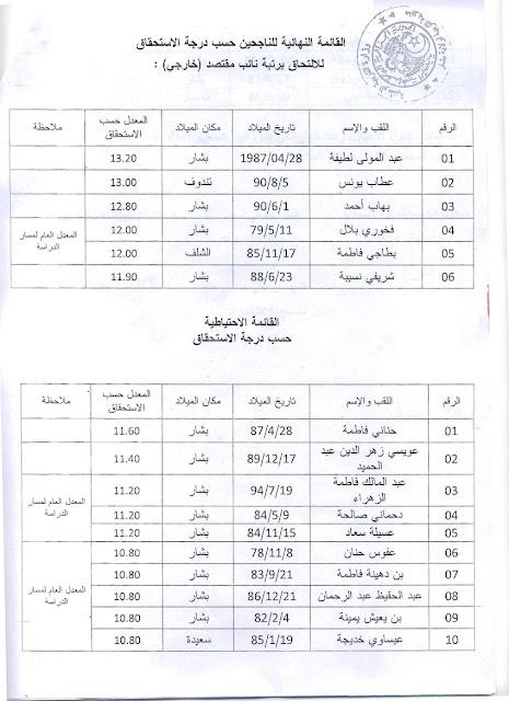 قوائم الناجحين و الاحتياط نائب مقتصد بشار