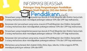 Informasi Beasiswa Pascasarjana Universitas Atma Jaya