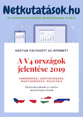 CZ-PL-HU-SK - Hogyan változott az internet? A V4 országok jelentése 2019 - megrendelhető kiadvány