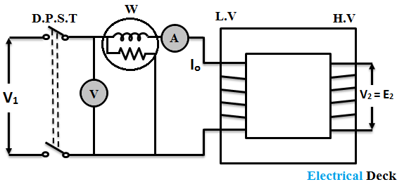 What is Open Circuit Test of Transformer ? Phasor Diagram & Calculation