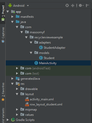 Hierarchy of Android Project - Android Studio