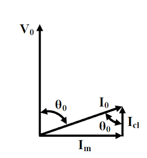 Phasor Diagram