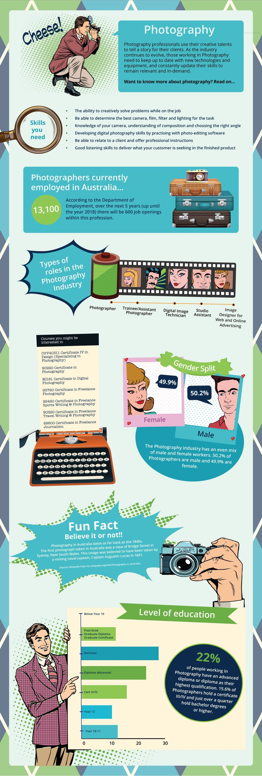 Careers in photography are highly creative #infographic