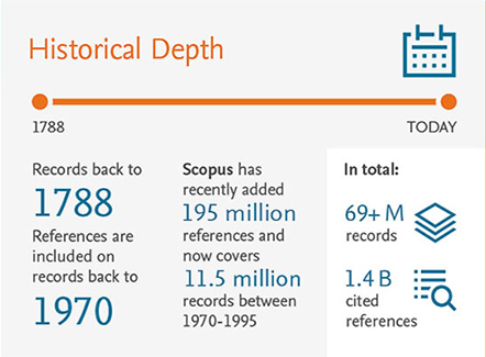 Jurnal Scopus